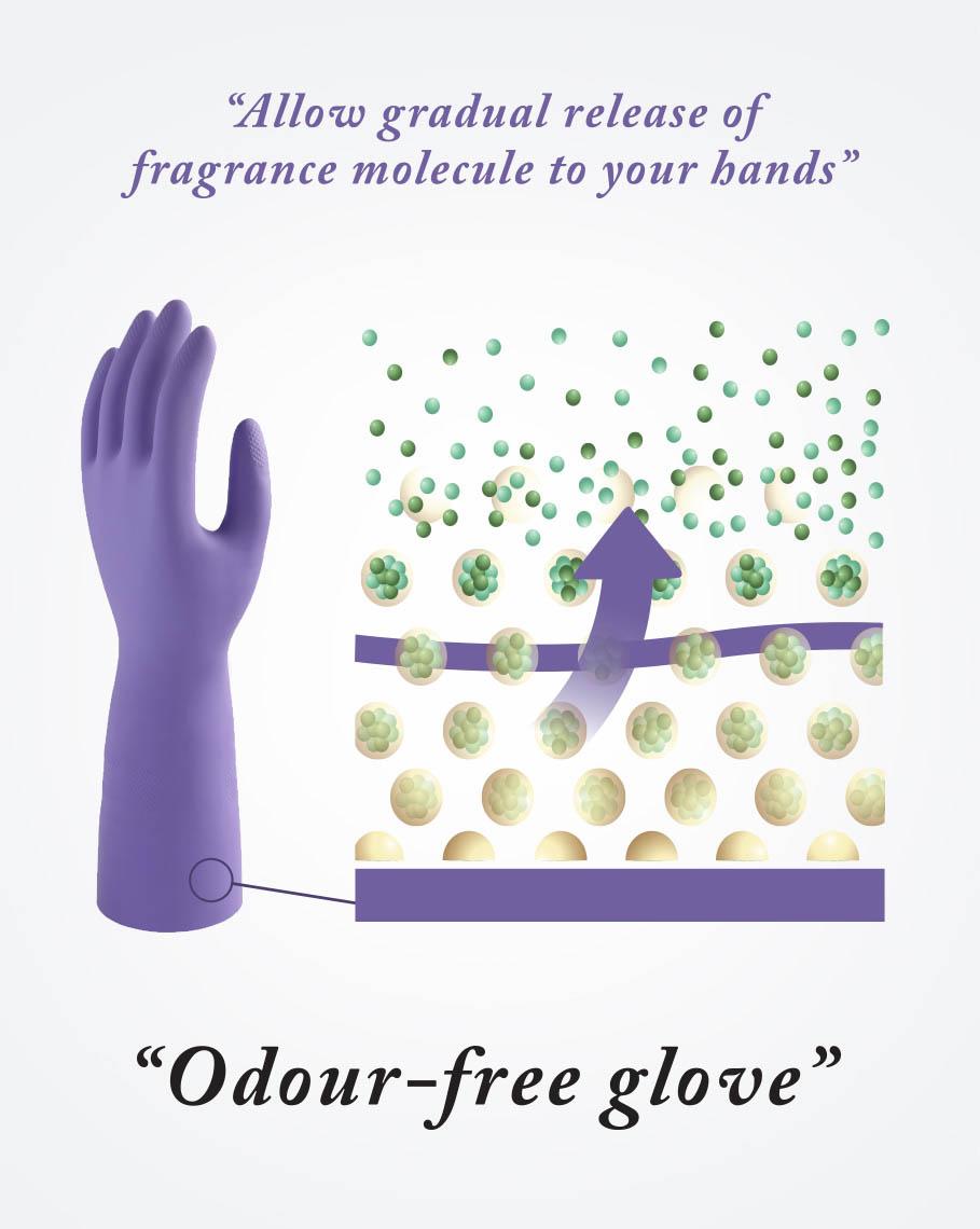 glove innovation,innovation, odourless gloves, odorless gloves, encapsulation, fragrance, chitora, dry gloves, comfort gloves, fresh gloves, clean gloves, household gloves, industrial gloves, latex gloves, rubber gloves, nitrile gloves, food processing gloves, cleaning gloves, chemical handling gloves, flocklined gloves, no smell gloves นวัตกรรม,นวัตกรรมถุงมือ,ถุงมือแบบใหม่, ถุงมือไม่มีกลิ่นอับ,ถุงมือไร้กลิ่น,ถุงมือไม่มีกลิ่น,ถุงมือมีกลิ่นหอม, ถุงมือใส่แล้วไม่เหม็น, ถุงมือใส่แล้วสบาย, กลิ่นน้ำหอม, encapsulation, Chitora, ถุงมือกลิ่นหอมสดชื่น, ถุงมือยางพารา, ถุงมือยางไนไตร, ถุงมือแม่บ้าน, ถุงมืออุตสาหกรรม ถุงมืออุตสาหกรรมอาหาร,ถุงมือทำความสะอาด, ถุงมือป้องกันสารเคมี, ถุงมือก่อสร้าง, ถุงมือเกษตรกรรม